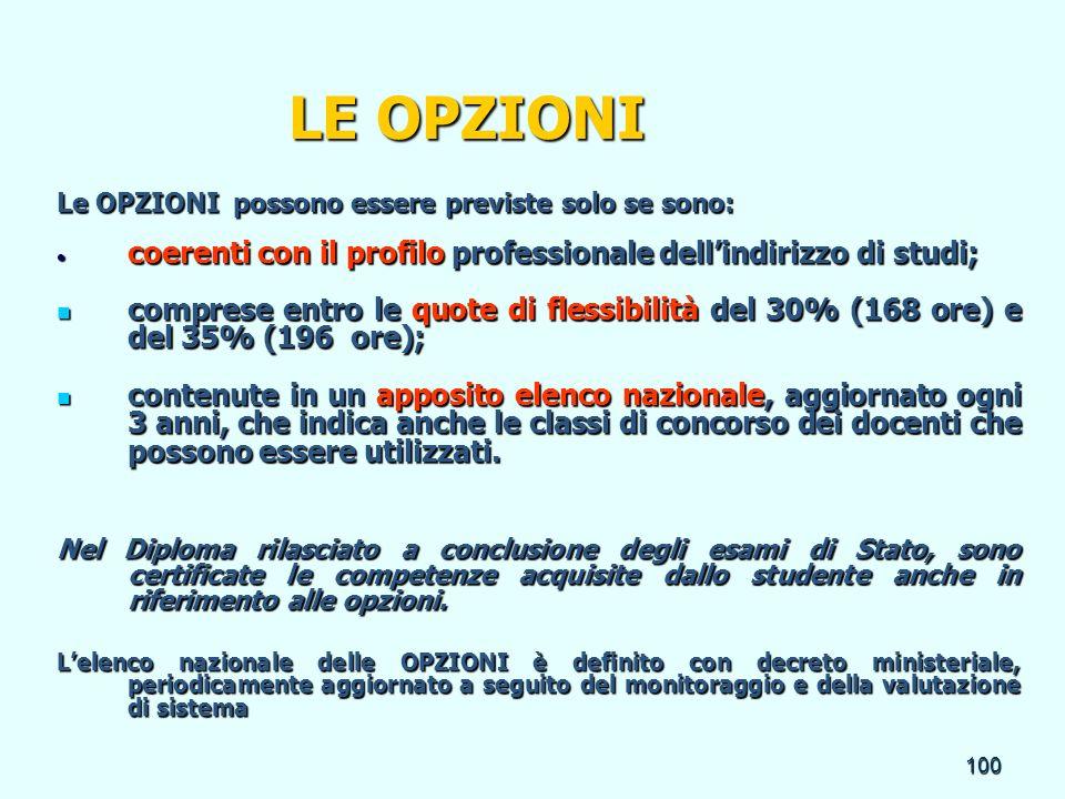 100 LE OPZIONI Le OPZIONI possono essere previste solo se sono: coerenti con il profilo professionale dellindirizzo di studi; coerenti con il profilo