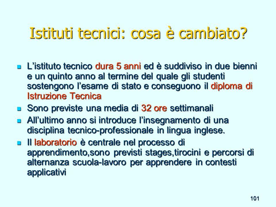 101 Istituti tecnici: cosa è cambiato? Listituto tecnico dura 5 anni ed è suddiviso in due bienni e un quinto anno al termine del quale gli studenti s