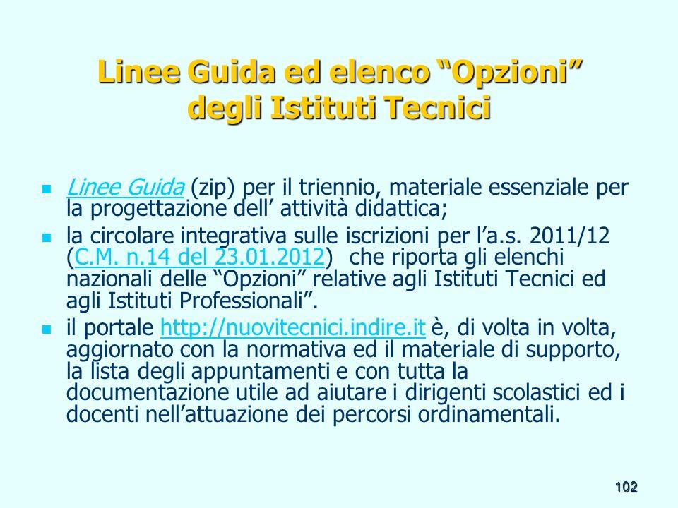 102 Linee Guida ed elenco Opzioni degli Istituti Tecnici Linee Guida ed elenco Opzioni degli Istituti Tecnici Linee Guida (zip) per il triennio, mater