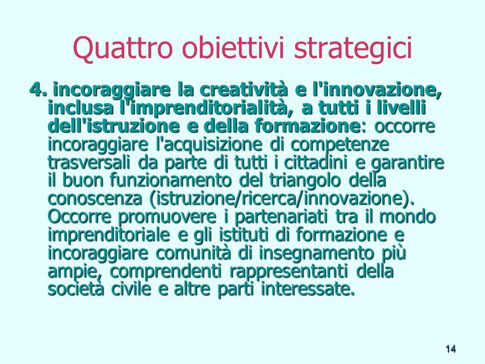 14 Quattro obiettivi strategici 4. incoraggiare la creatività e l'innovazione, inclusa l'imprenditorialità, a tutti i livelli dell'istruzione e della