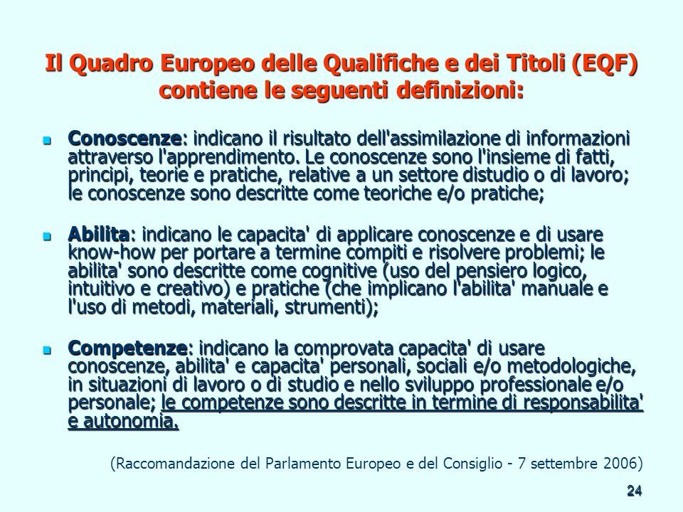 24 Il Quadro Europeo delle Qualifiche e dei Titoli (EQF) contiene le seguenti definizioni: Conoscenze: indicano il risultato dell'assimilazione di inf