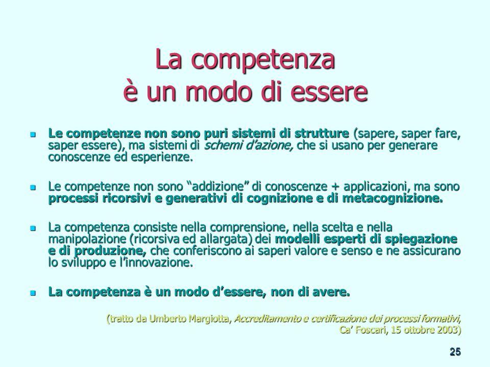 25 La competenza è un modo di essere Le competenze non sono puri sistemi di strutture (sapere, saper fare, saper essere), ma sistemi di schemi dazione