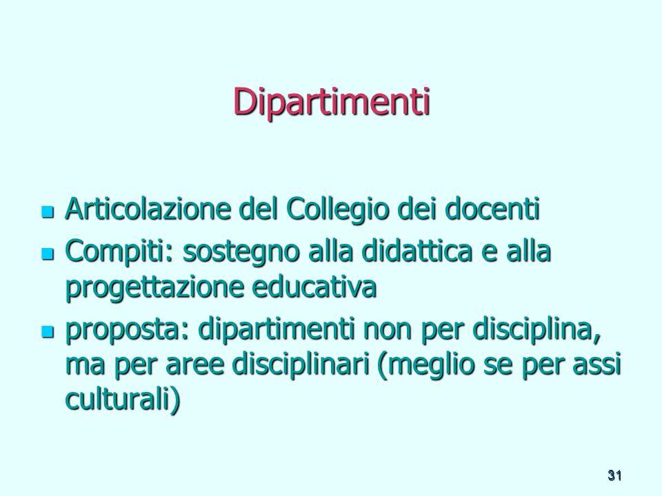 31 Dipartimenti Articolazione del Collegio dei docenti Articolazione del Collegio dei docenti Compiti: sostegno alla didattica e alla progettazione ed