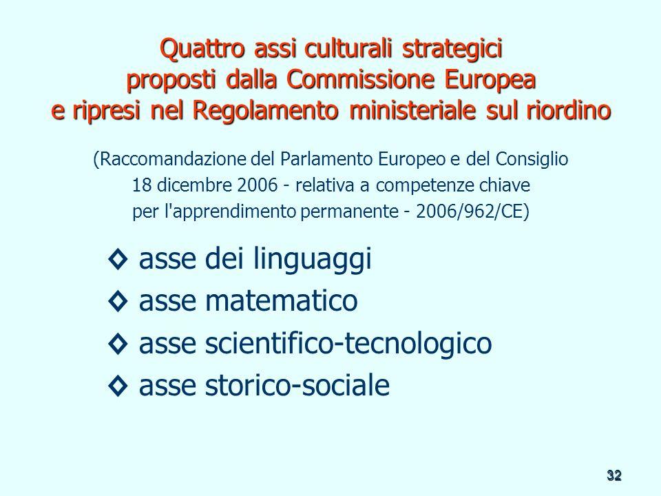 32 Quattro assi culturali strategici proposti dalla Commissione Europea e ripresi nel Regolamento ministeriale sul riordino (Raccomandazione del Parla