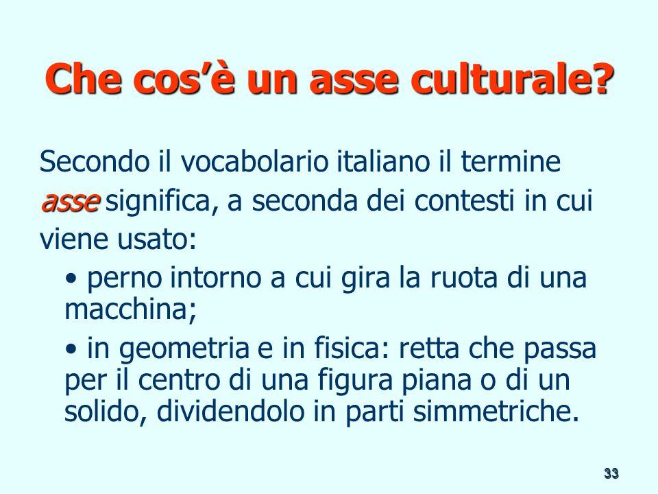 33 Che cosè un asse culturale? Secondo il vocabolario italiano il termine asse asse significa, a seconda dei contesti in cui viene usato: perno intorn
