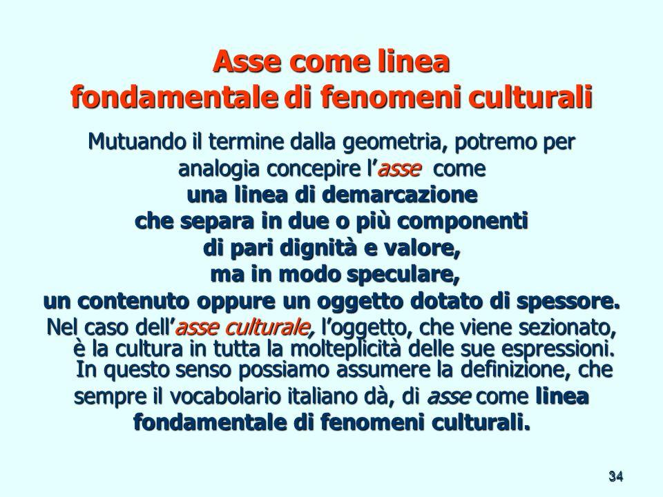34 Asse come linea fondamentale di fenomeni culturali Mutuando il termine dalla geometria, potremo per analogia concepire lasse come una linea di dema