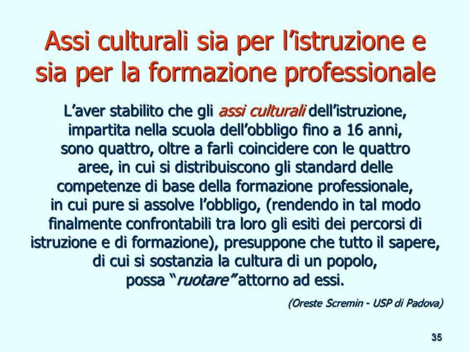 35 Assi culturali sia per listruzione e sia per la formazione professionale Laver stabilito che gli assi culturali dellistruzione, impartita nella scu