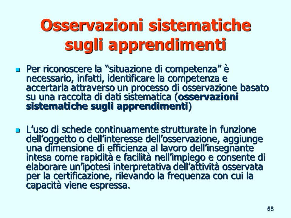 55 Osservazioni sistematiche sugli apprendimenti Per riconoscere la situazione di competenza è necessario, infatti, identificare la competenza e accer