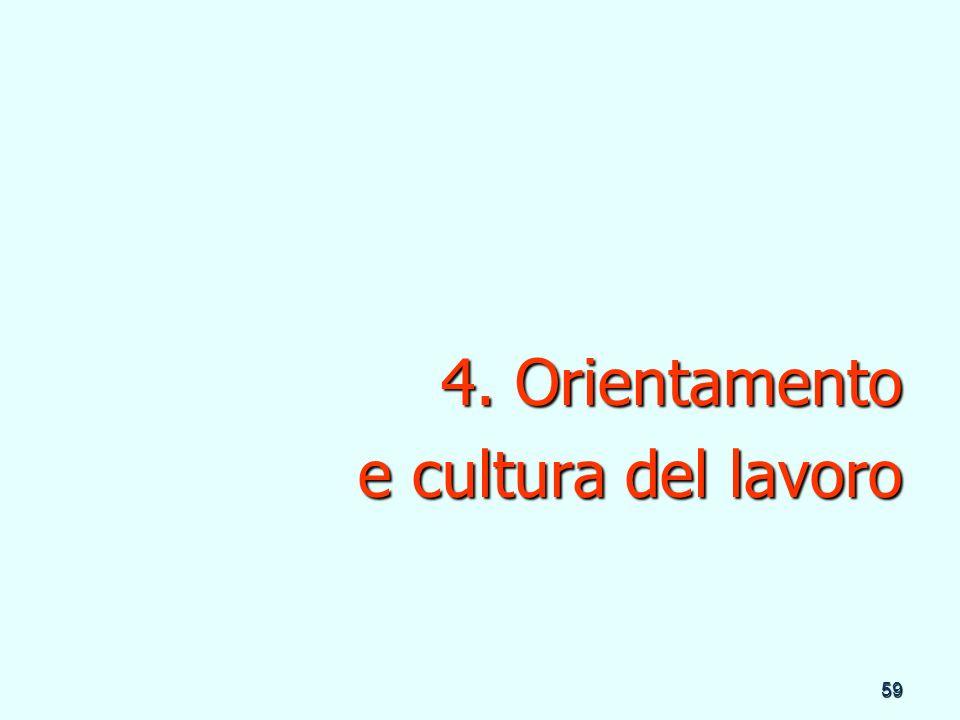 59 4. Orientamento e cultura del lavoro