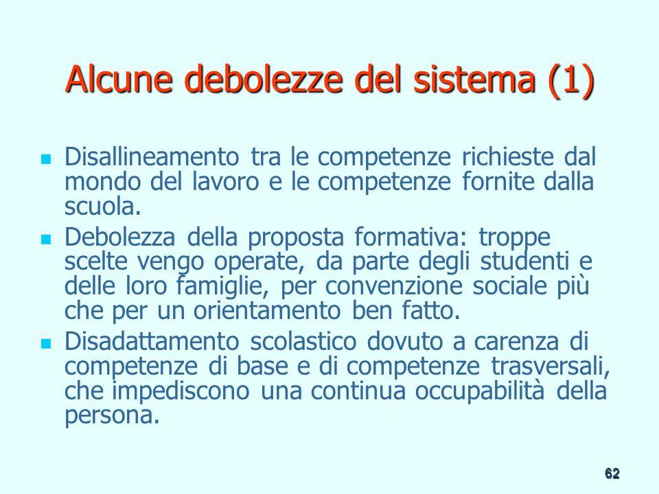 62 Alcune debolezze del sistema (1) Disallineamento tra le competenze richieste dal mondo del lavoro e le competenze fornite dalla scuola. Debolezza d