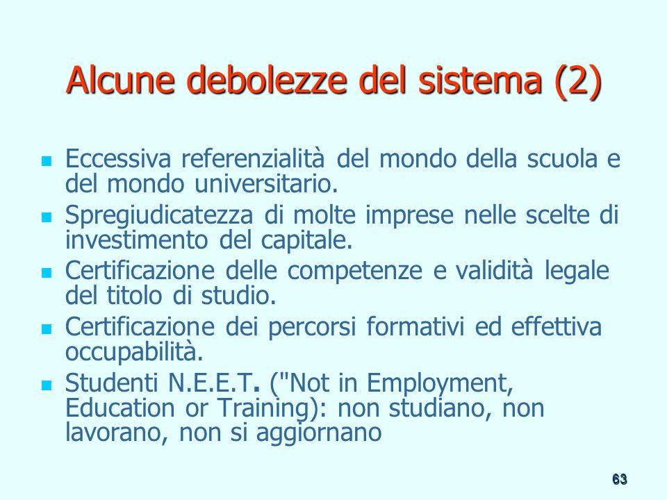63 Alcune debolezze del sistema (2) Eccessiva referenzialità del mondo della scuola e del mondo universitario. Spregiudicatezza di molte imprese nelle