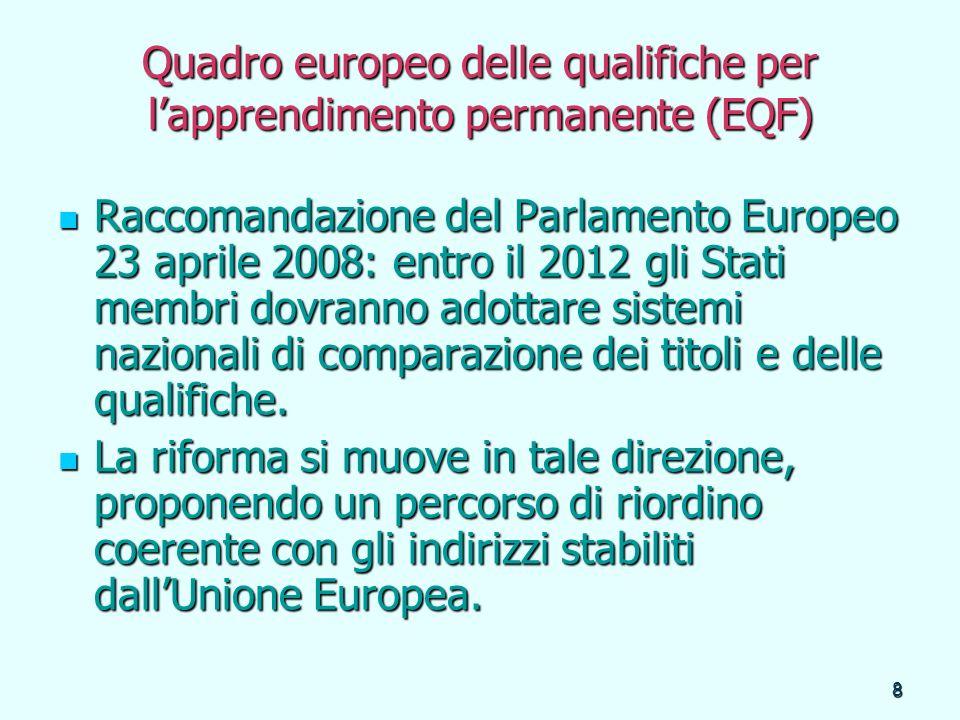 8 Quadro europeo delle qualifiche per lapprendimento permanente (EQF) Raccomandazione del Parlamento Europeo 23 aprile 2008: entro il 2012 gli Stati m