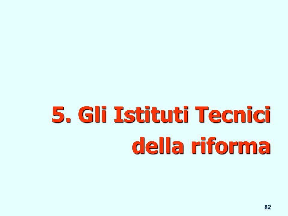 82 5. Gli Istituti Tecnici della riforma