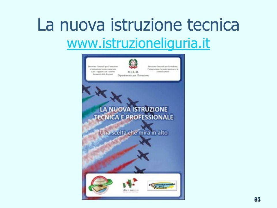 83 La nuova istruzione tecnica www.istruzioneliguria.it www.istruzioneliguria.it