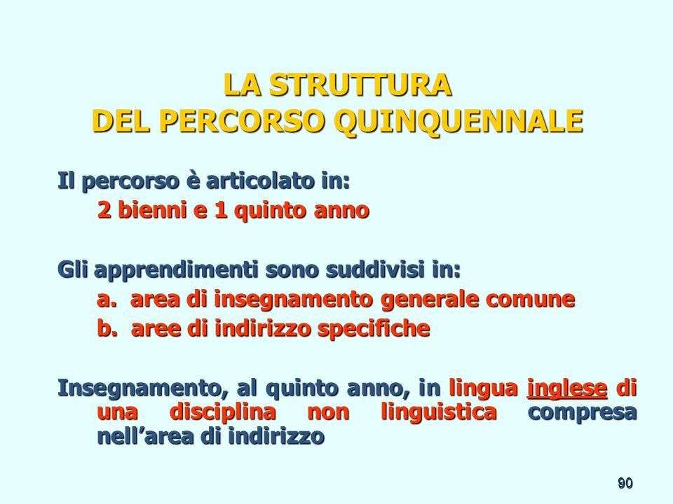 90 Il percorso è articolato in: 2 bienni e 1 quinto anno Gli apprendimenti sono suddivisi in: a. area di insegnamento generale comune b. aree di indir