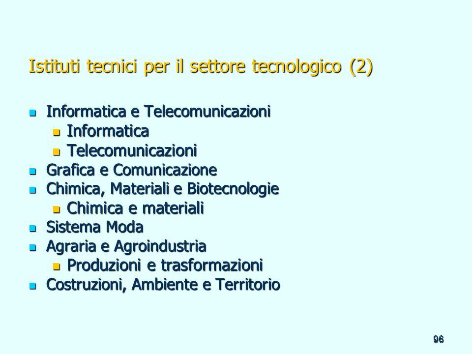 96 Istituti tecnici per il settore tecnologico (2) Informatica e Telecomunicazioni Informatica e Telecomunicazioni Informatica Informatica Telecomunic