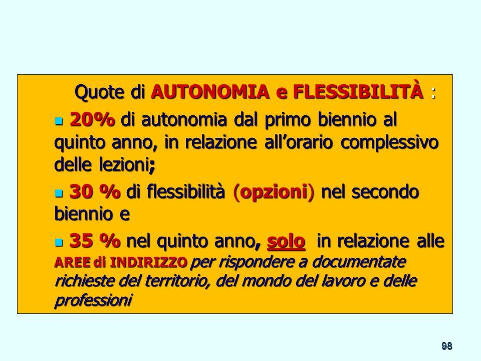 98 Quote di AUTONOMIA e FLESSIBILITÀ : Quote di AUTONOMIA e FLESSIBILITÀ : 20% di autonomia dal primo biennio al quinto anno, in relazione allorario c