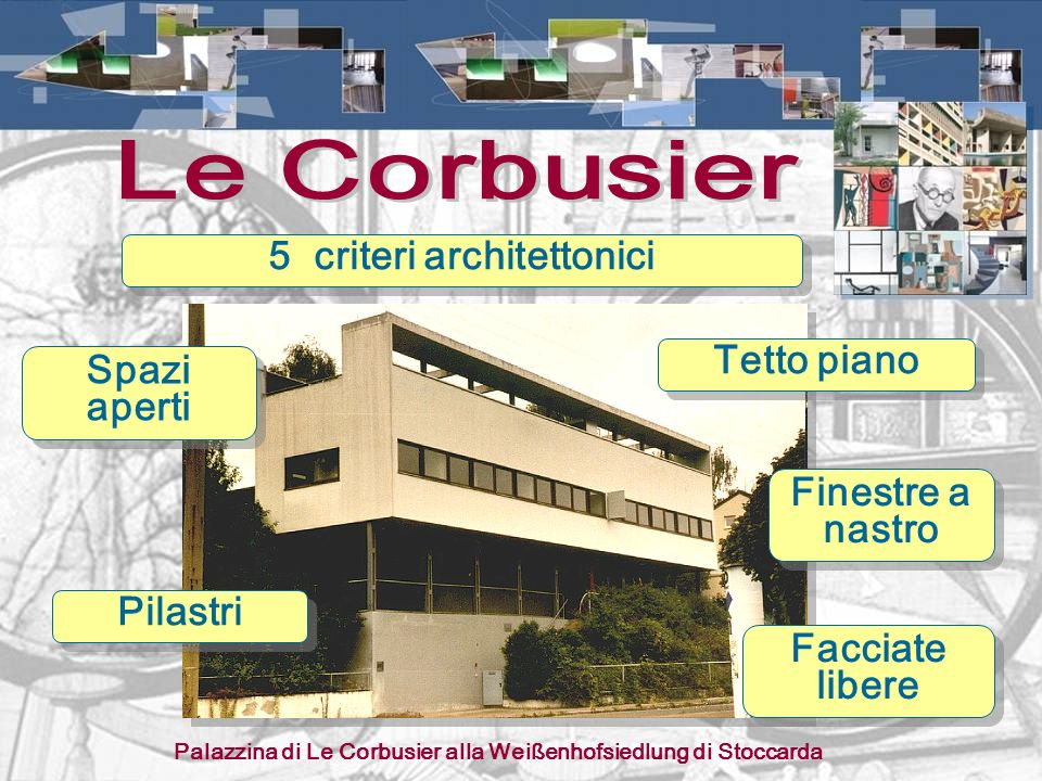 Palazzina di Le Corbusier alla Weißenhofsiedlung di Stoccarda Facciate libere 5 criteri architettonici Spazi aperti Pilastri Tetto piano Finestre a na