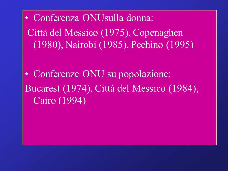 Conferenza ONUsulla donna: Città del Messico (1975), Copenaghen (1980), Nairobi (1985), Pechino (1995) Conferenze ONU su popolazione: Bucarest (1974),