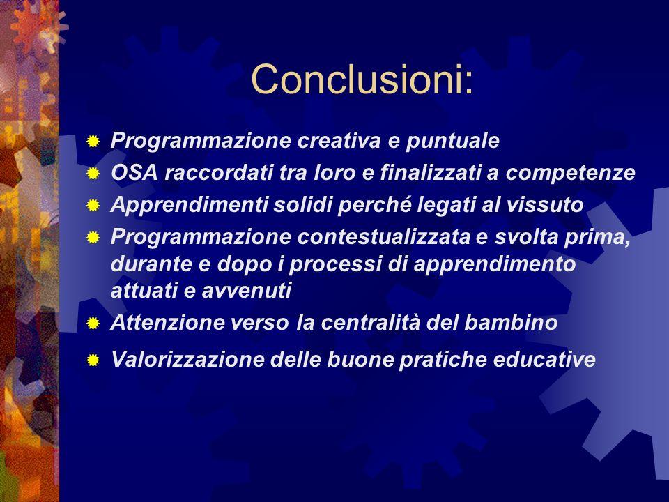 Conclusioni: Programmazione creativa e puntuale OSA raccordati tra loro e finalizzati a competenze Apprendimenti solidi perché legati al vissuto Progr