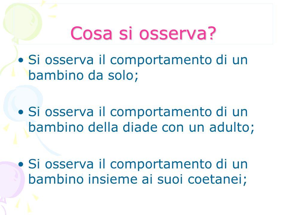 Alternativa tra: Metodo osservativo: Indaga le relazioni che esistono realmente tra due o più variabili.
