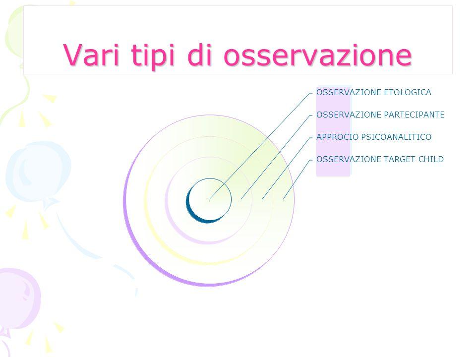 Osservazione secondo Piaget Definita sperimentale, si tratta di unosservazione guidata da ipotesi generate dalla teoria di riferimento.