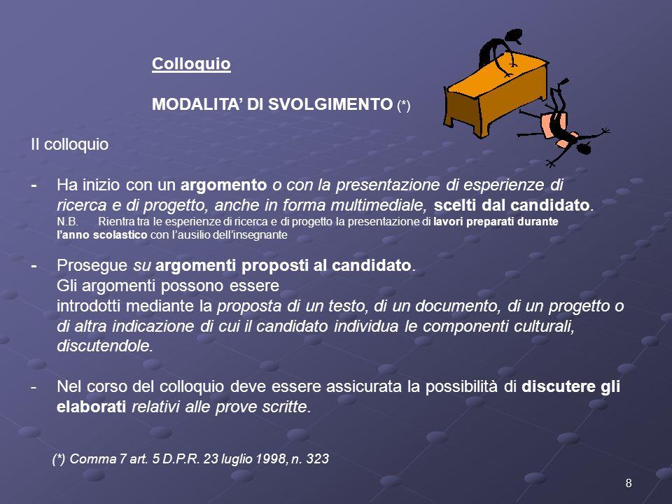 8 Colloquio MODALITA DI SVOLGIMENTO (*) Il colloquio - Ha inizio con un argomento o con la presentazione di esperienze di ricerca e di progetto, anche in forma multimediale, scelti dal candidato.