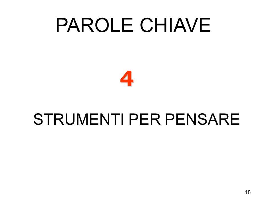 15 4 STRUMENTI PER PENSARE PAROLE CHIAVE