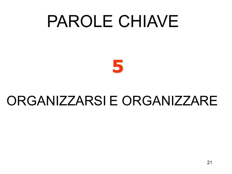 21 5 ORGANIZZARSI E ORGANIZZARE PAROLE CHIAVE