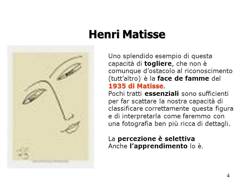 4 1935 di Matisse Uno splendido esempio di questa capacità di togliere, che non è comunque dostacolo al riconoscimento (tuttaltro) è la face de famme del 1935 di Matisse.