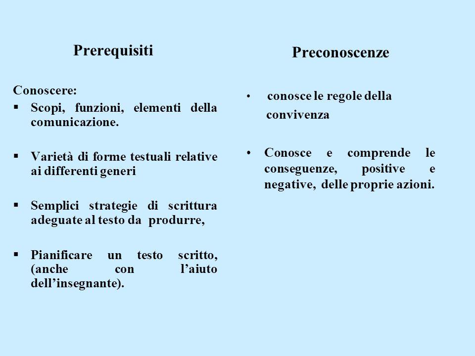 Prerequisiti Conoscere: Scopi, funzioni, elementi della comunicazione. Varietà di forme testuali relative ai differenti generi Semplici strategie di s