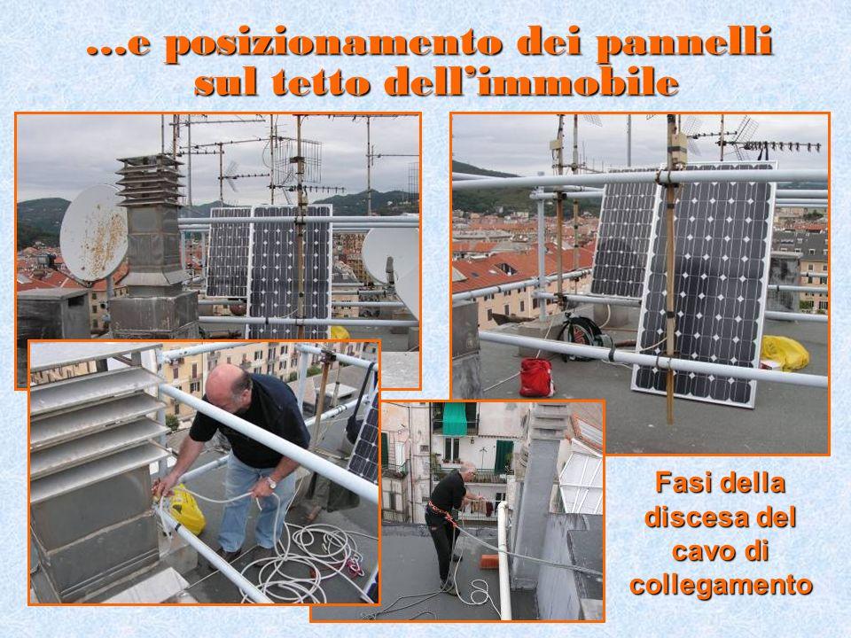 …e posizionamento dei pannelli sul tetto dellimmobile sul tetto dellimmobile Fasi della discesa del cavo di collegamento