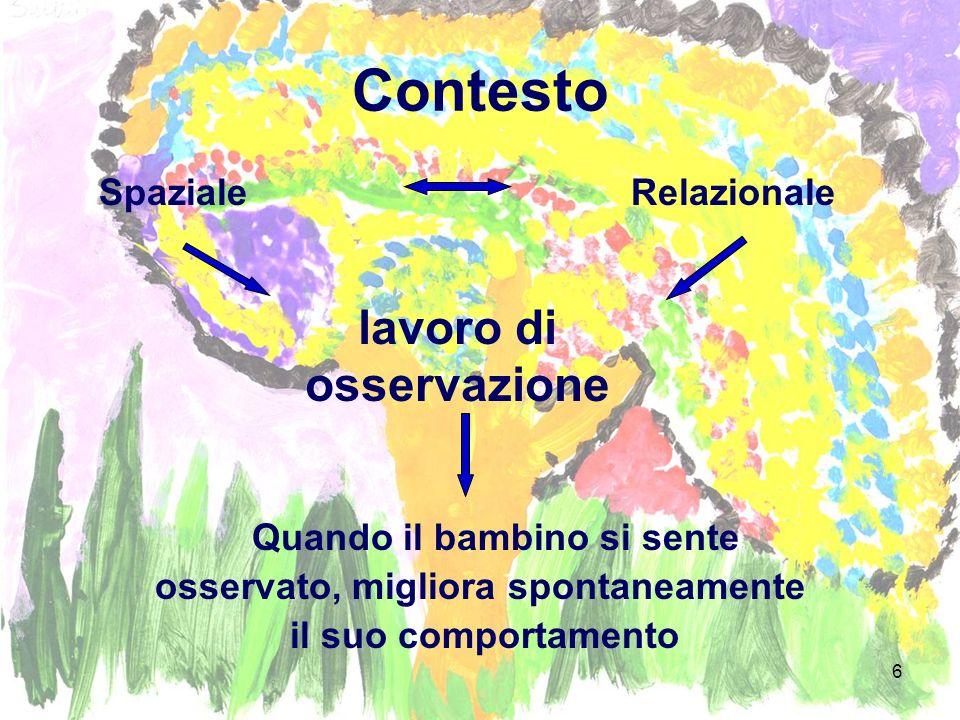 7 Fasi di osservazione: descrittivo e interpretativo Fase descrittiva: La descrizione degli spazi I materiali usati La durata I ruoli I tipi di attività I comportamenti individuali