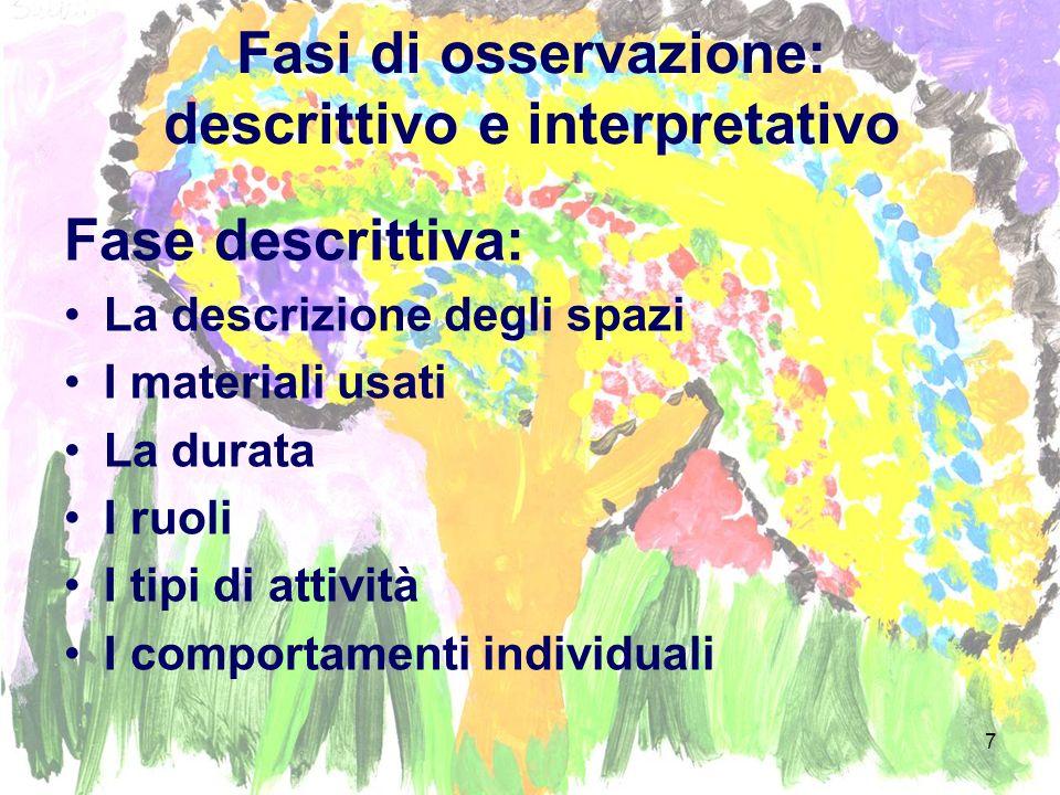 7 Fasi di osservazione: descrittivo e interpretativo Fase descrittiva: La descrizione degli spazi I materiali usati La durata I ruoli I tipi di attivi