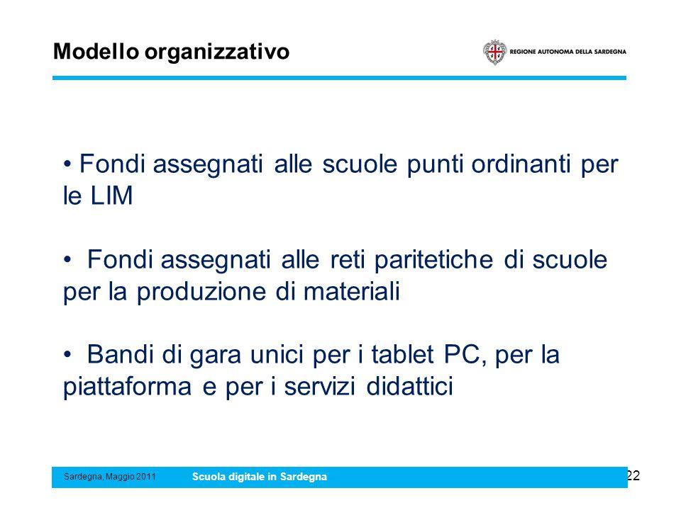 22 Modello organizzativo Sardegna, Maggio 2011 Scuola digitale in Sardegna Fondi assegnati alle scuole punti ordinanti per le LIM Fondi assegnati alle