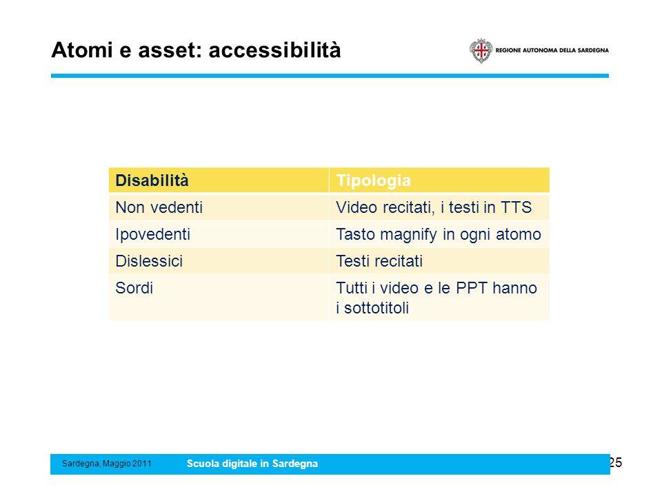 25 Atomi e asset: accessibilità Sardegna, Maggio 2011 Scuola digitale in Sardegna DisabilitàTipologia Non vedentiVideo recitati, i testi in TTS Ipoved