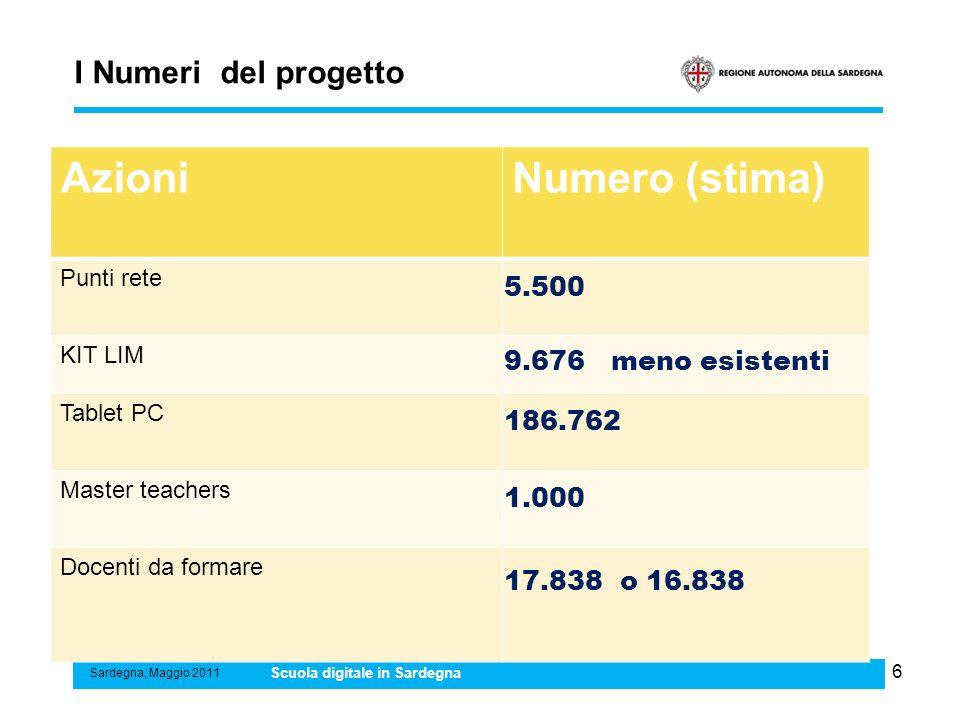 6 I Numeri del progetto Sardegna, Maggio 2011 Scuola digitale in Sardegna AzioniNumero (stima) Punti rete 5.500 KIT LIM 9.676 meno esistenti Tablet PC