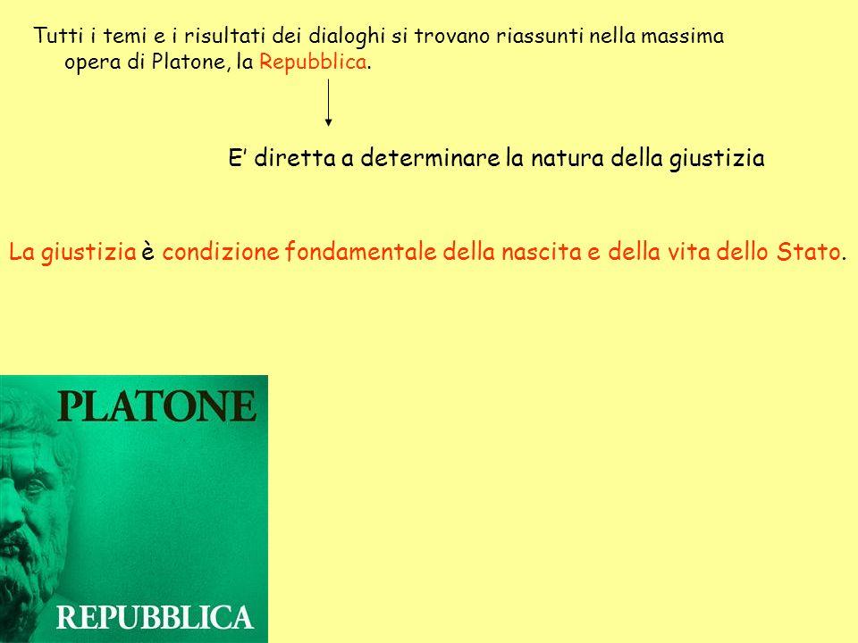 Tutti i temi e i risultati dei dialoghi si trovano riassunti nella massima opera di Platone, la Repubblica. E diretta a determinare la natura della gi