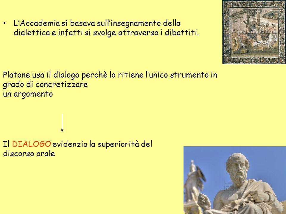 LAccademia si basava sullinsegnamento della dialettica e infatti si svolge attraverso i dibattiti. Platone usa il dialogo perchè lo ritiene lunico str