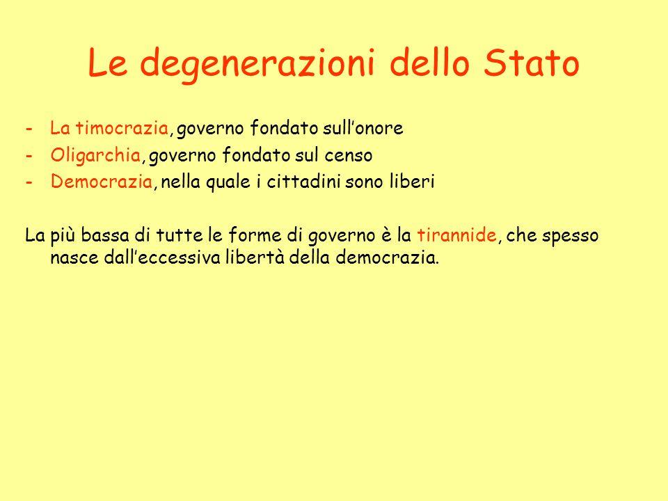 Le degenerazioni dello Stato -La timocrazia, governo fondato sullonore -Oligarchia, governo fondato sul censo -Democrazia, nella quale i cittadini son