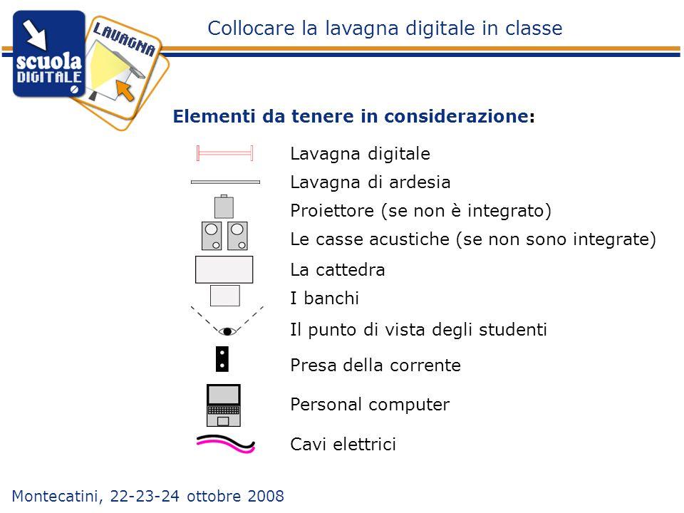 Elementi da tenere in considerazione: Lavagna digitale Lavagna di ardesia Proiettore (se non è integrato) Le casse acustiche (se non sono integrate) L