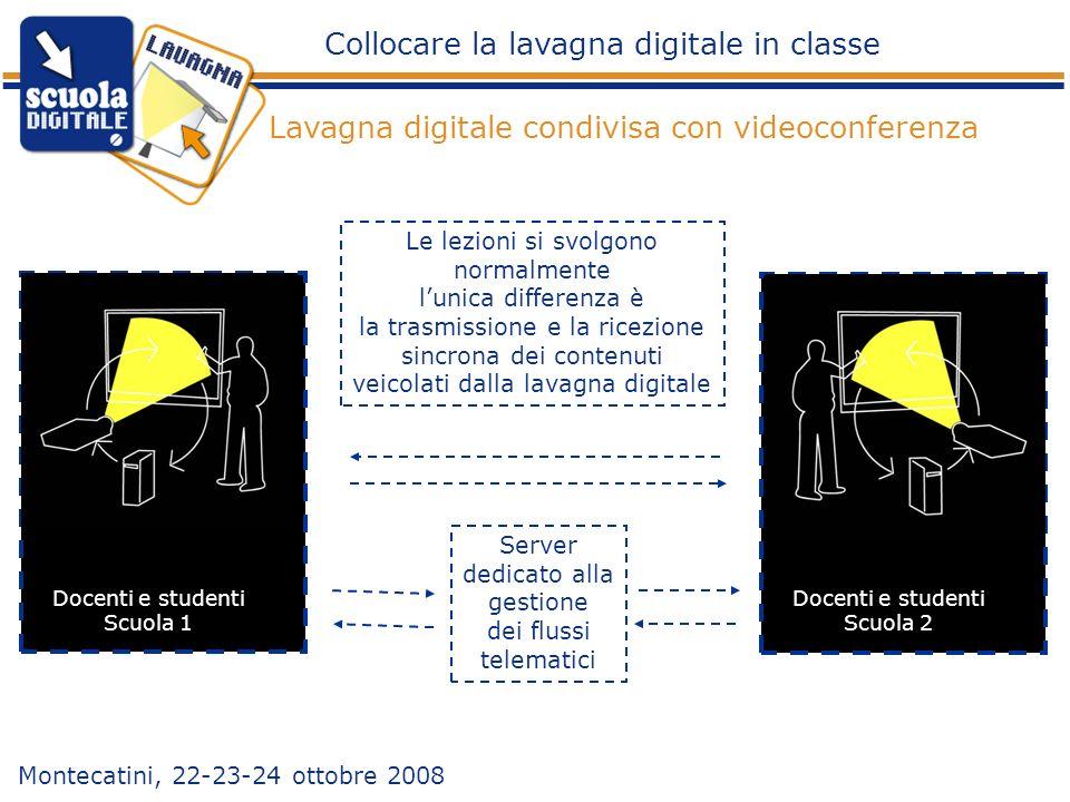 Lavagna digitale condivisa con videoconferenza Server dedicato alla gestione dei flussi telematici Docenti e studenti Scuola 2 Docenti e studenti Scuo