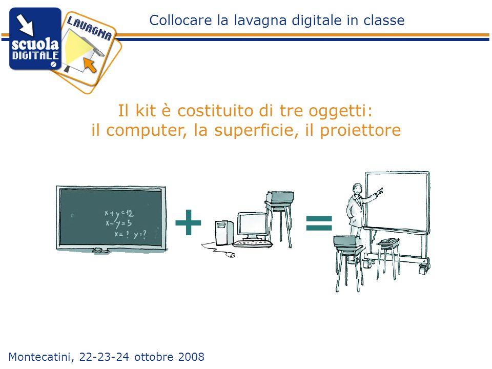 Il kit è costituito di tre oggetti: il computer, la superficie, il proiettore Collocare la lavagna digitale in classe Montecatini, 22-23-24 ottobre 20
