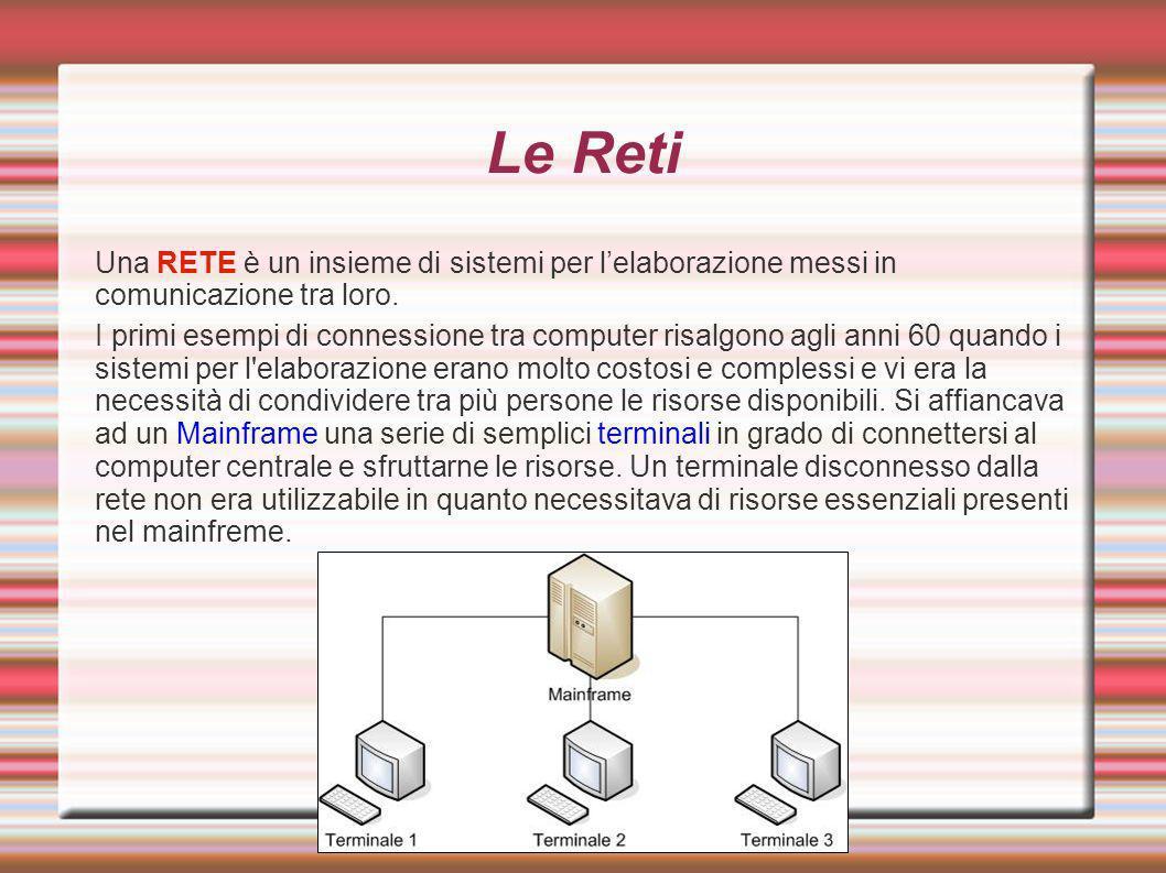 Le Reti Una RETE è un insieme di sistemi per lelaborazione messi in comunicazione tra loro. I primi esempi di connessione tra computer risalgono agli