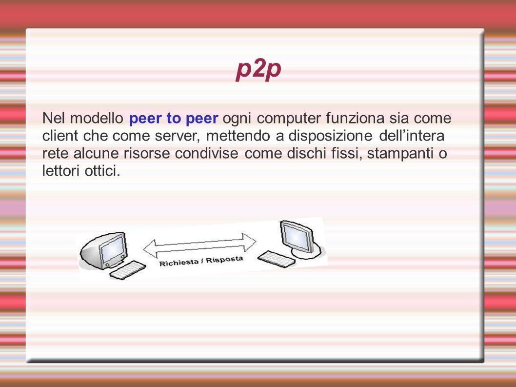 p2p Nel modello peer to peer ogni computer funziona sia come client che come server, mettendo a disposizione dellintera rete alcune risorse condivise