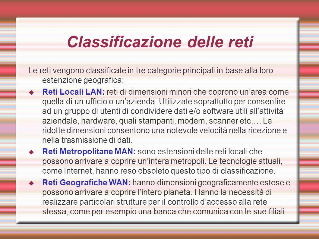 Classificazione delle reti Le reti vengono classificate in tre categorie principali in base alla loro estenzione geografica: Reti Locali LAN: reti di dimensioni minori che coprono unarea come quella di un ufficio o unazienda.