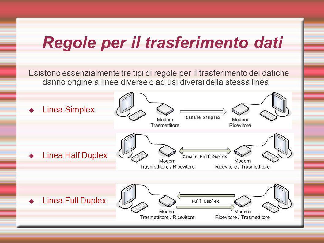 Regole per il trasferimento dati Esistono essenzialmente tre tipi di regole per il trasferimento dei datiche danno origine a linee diverse o ad usi diversi della stessa linea Linea Simplex Linea Half Duplex Linea Full Duplex