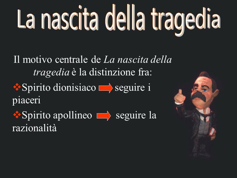 Nascita della Tragedia (1872) Considerazioni inattuali (1873) Umano, troppo umano (1878-80) Aurora (1881) Così parlò Zarathustra (1883)