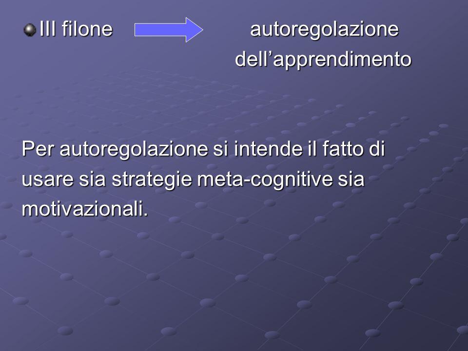 III filone autoregolazione dellapprendimento dellapprendimento Per autoregolazione si intende il fatto di usare sia strategie meta-cognitive sia motiv