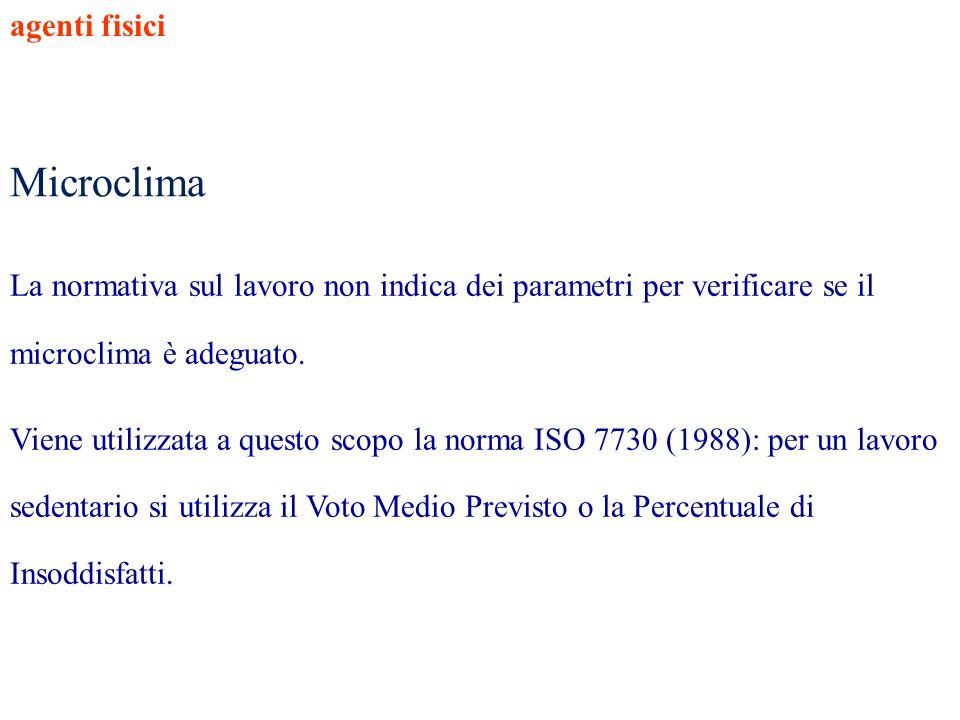 Microclima La normativa sul lavoro non indica dei parametri per verificare se il microclima è adeguato. Viene utilizzata a questo scopo la norma ISO 7